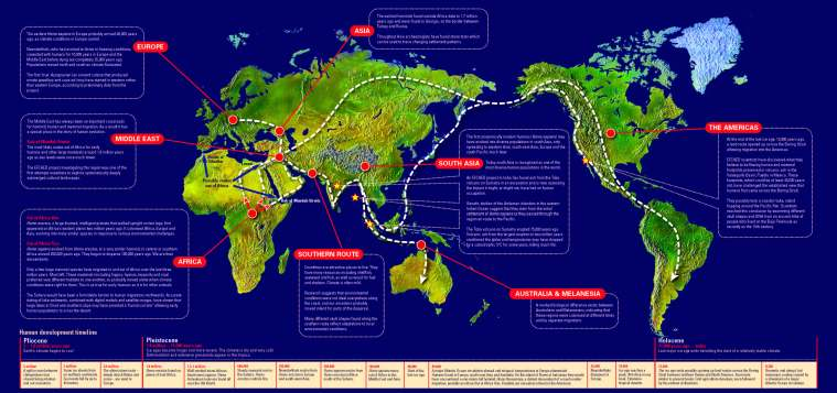 Out of Africa - environmental factors in human dispersal. (UK's EFCHED project)